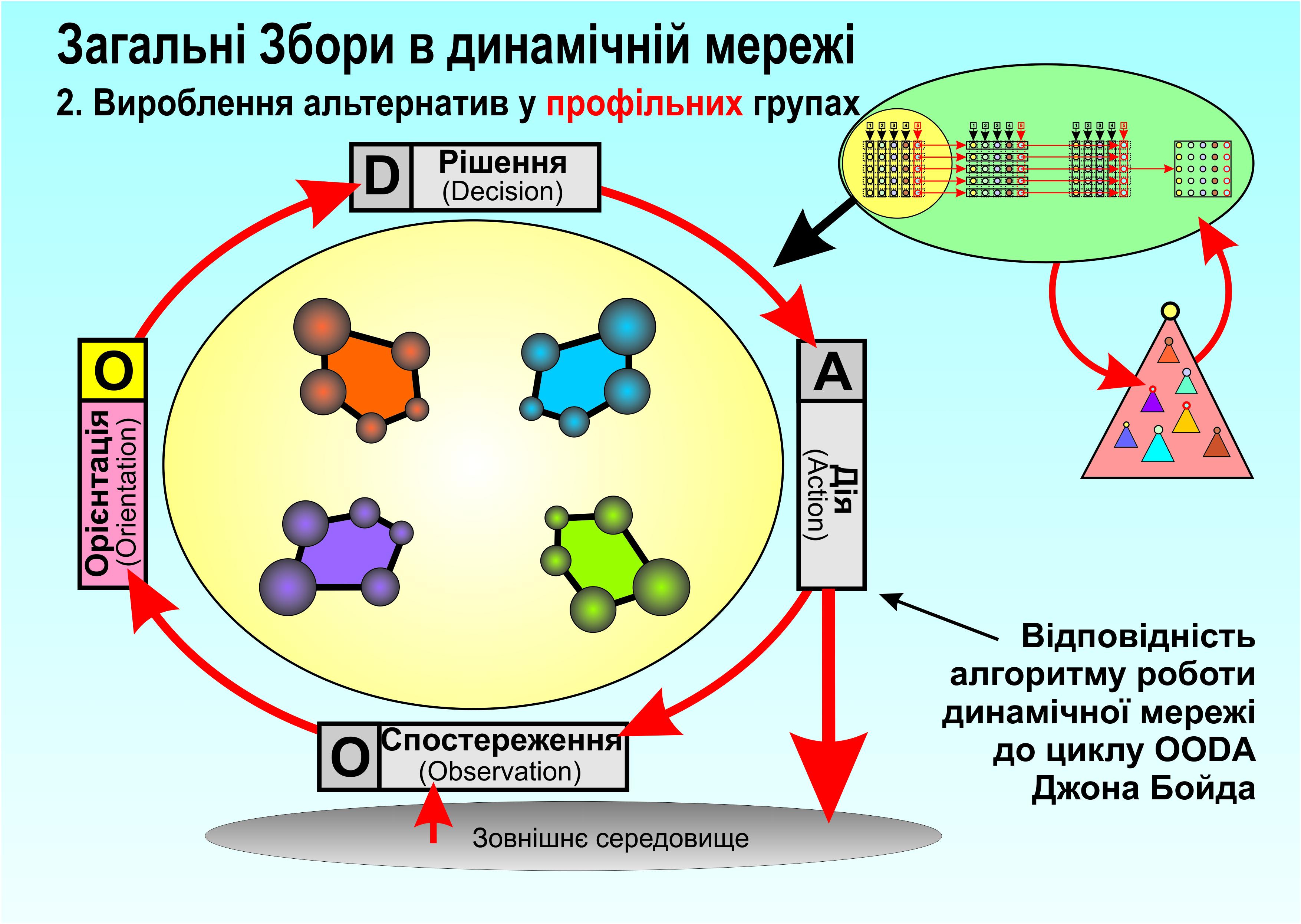 """"""",""""zgroup.com.ua"""
